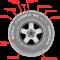 Equivalencias de Neumáticos